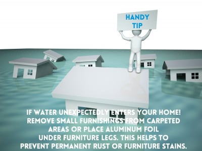 Help My House Has Flooded